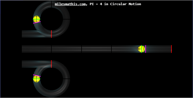 Animate the PI = 4 experiment - Page 8 Latest16