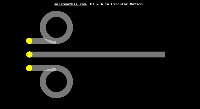 Animate the PI = 4 experiment - Page 8 Pieq4v10