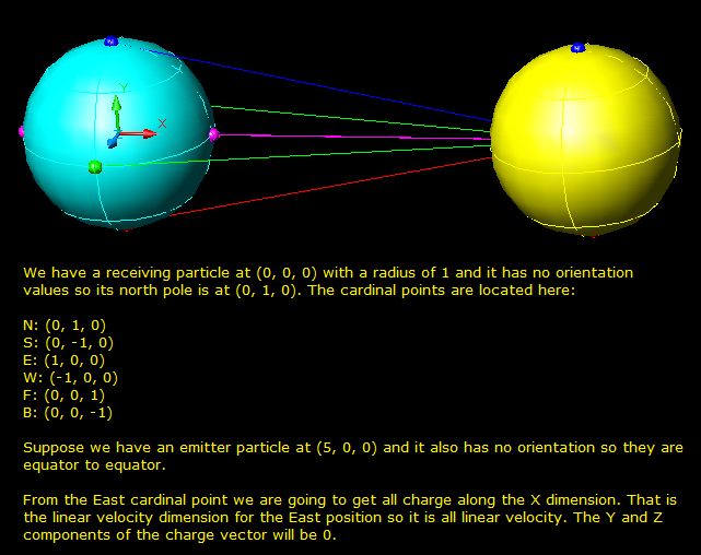 Possible Charged Particle Field  - Page 2 Randep10