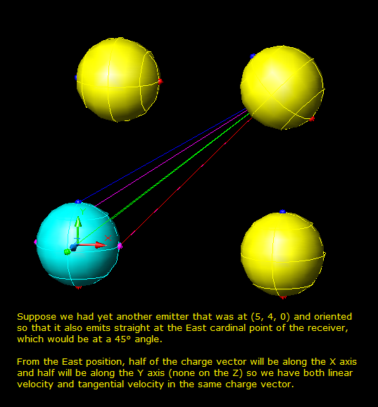 Possible Charged Particle Field  - Page 2 Randep14
