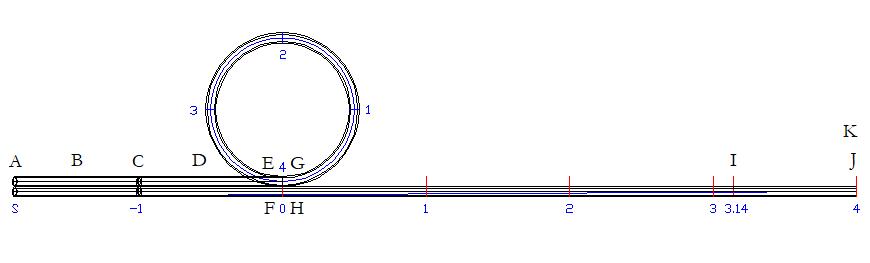 Animate the PI = 4 experiment Tracks10
