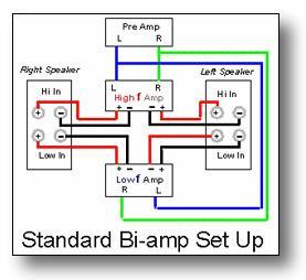Trends Audio 10.1 come mono Biamp110