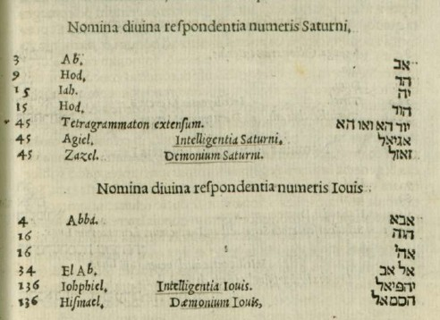 Explication des sigils des carrés magiques chez Agrippa 0311