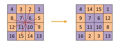 Explication des sigils des carrés magiques chez Agrippa 0711