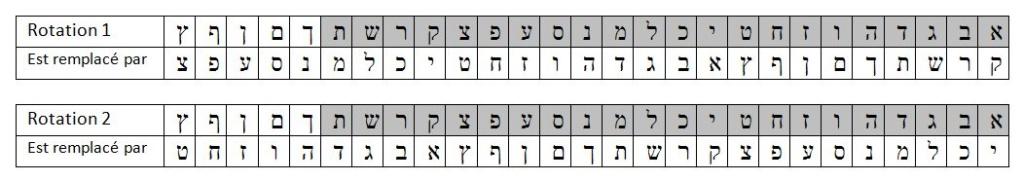 Quelques réflexions autour d'une formule accompagnant un talisman 2 - Cas pratique Aiq-an11