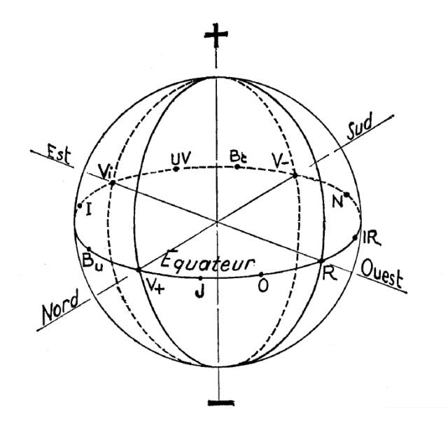 Fabrication d'un pendule équatorial Pendul10