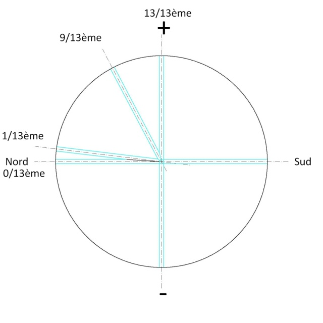 Fabrication d'un pendule équatorial Pendul11