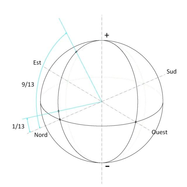 Fabrication d'un pendule équatorial Pendul12