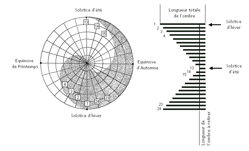 Les origines du symbole Yin Yang Sans_t10