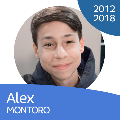 Aperçu des membres actuels (màj décembre 2019) Alex_m10