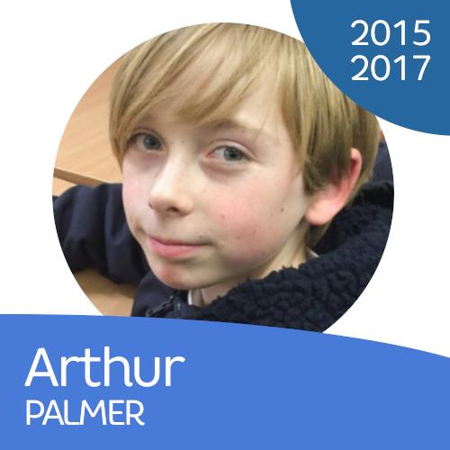 Aperçu des membres actuels (màj décembre 2019) Arthur10