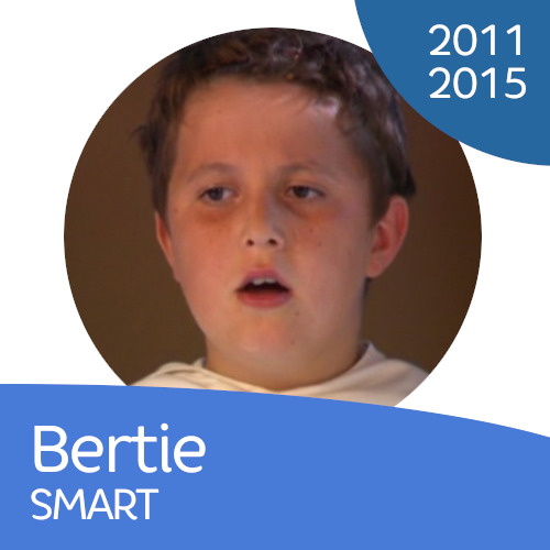 Aperçu des membres actuels (màj décembre 2019) Bertie10