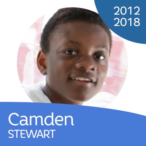 Aperçu des membres actuels (màj décembre 2019) Camden10