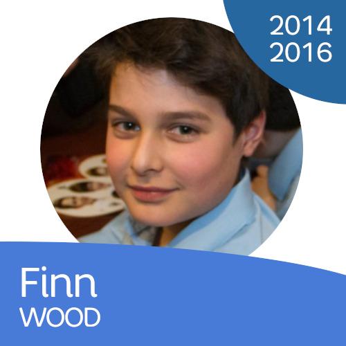 Aperçu des membres actuels (màj décembre 2019) Finn10