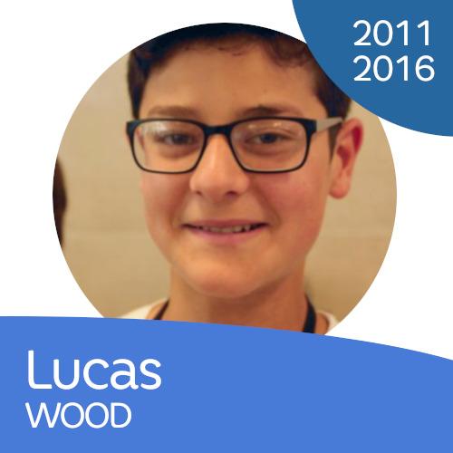 Aperçu des membres actuels (màj décembre 2019) Lucas10