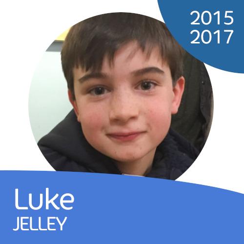 Aperçu des membres actuels (màj décembre 2019) Luke_j10