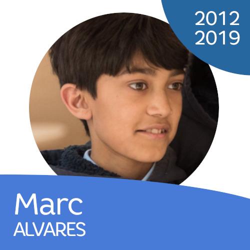 Aperçu des membres actuels (màj décembre 2019) Marc10