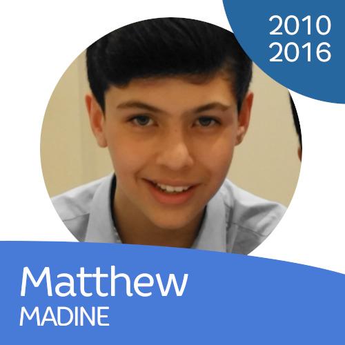 Aperçu des membres actuels (màj décembre 2019) Matthe14