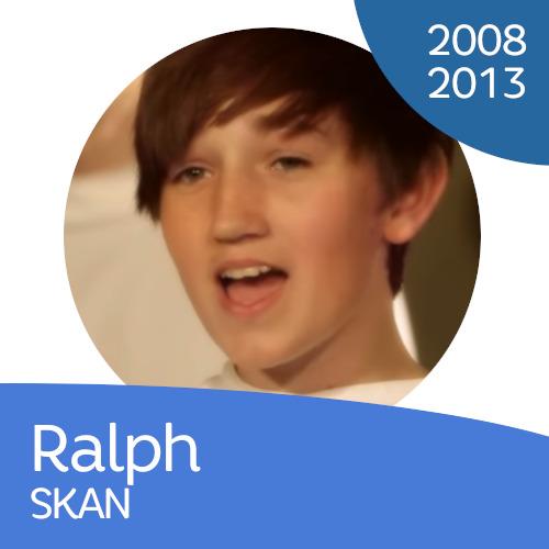 Aperçu des membres actuels (màj décembre 2019) Ralph10