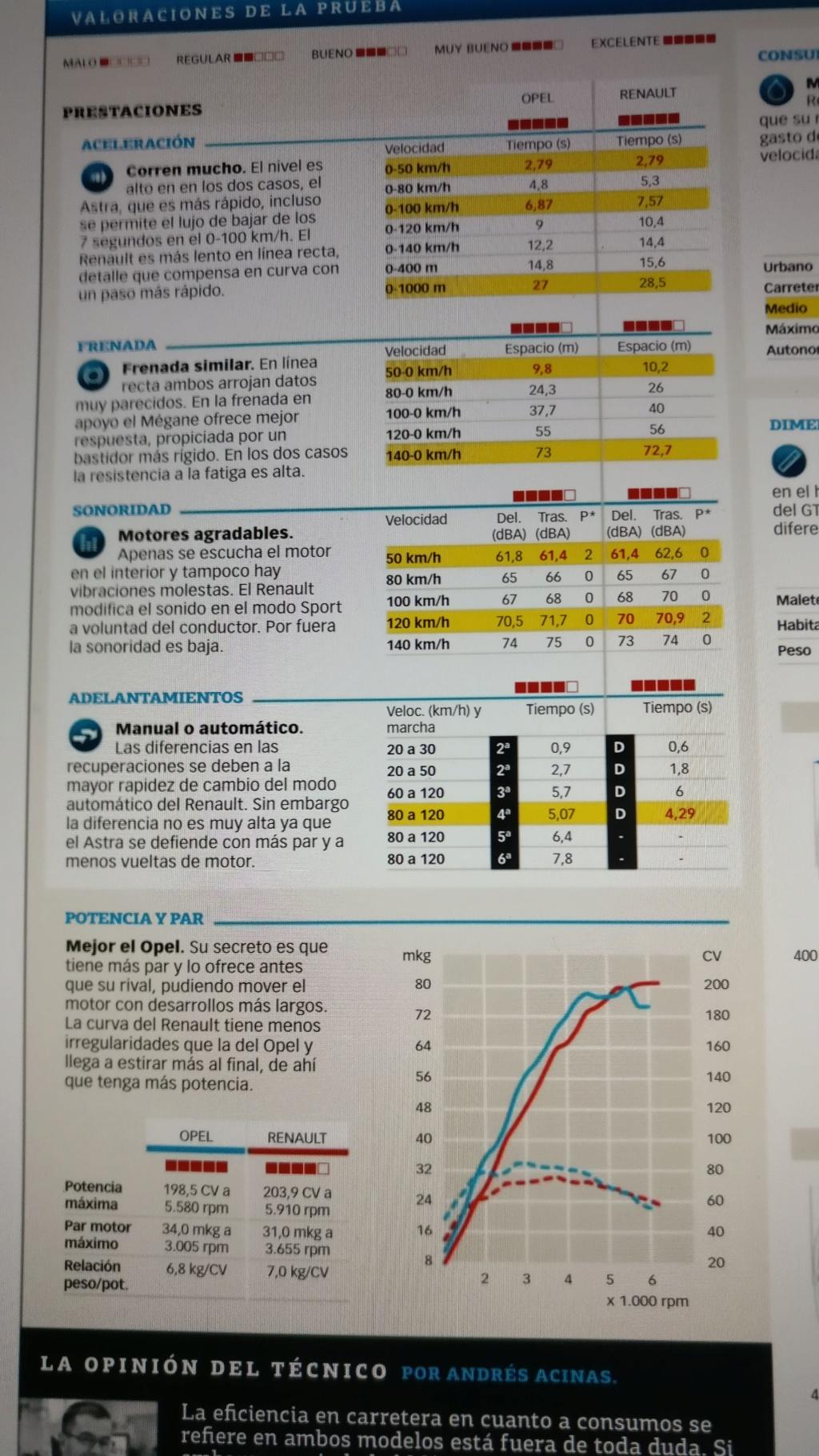 Potencia real astra 200cv Img-2010