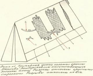 Dyatlov - OVNI ou affaire militaire? - Page 6 Tente10