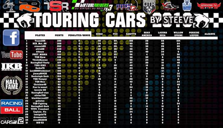 Touring Car 2018 by Racing Ball Fb_img10
