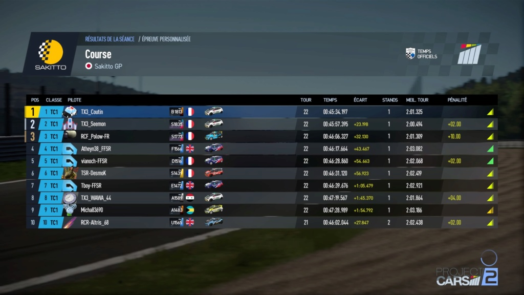 CLIO CUP 2018 by Racing Ball Ps_mes67