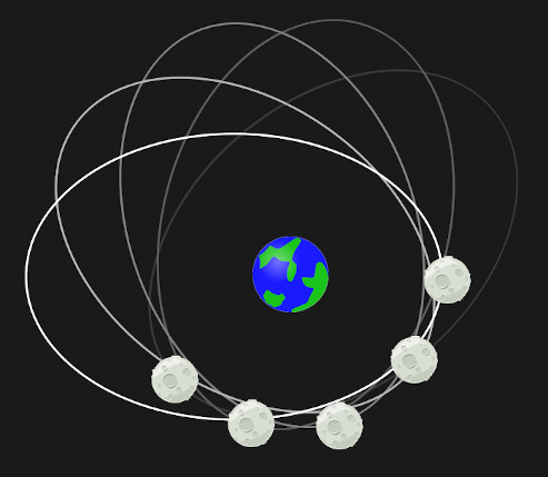Centre Spatial de Baradhnaith - Page 6 Orbite11