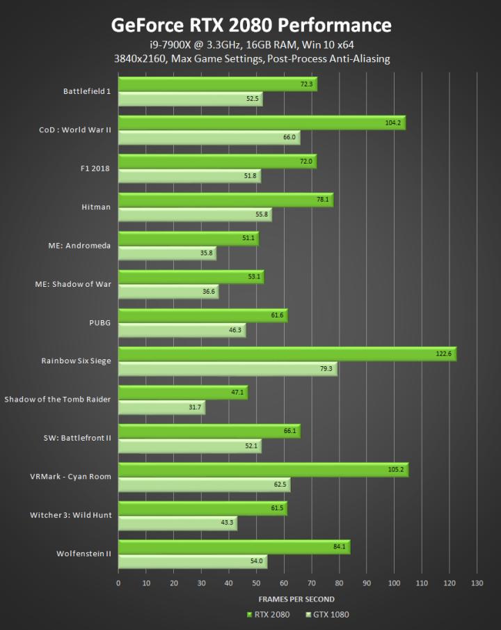 Видеокарты (GPU). Статьи, заметки, очерки, разное... 001_nv10