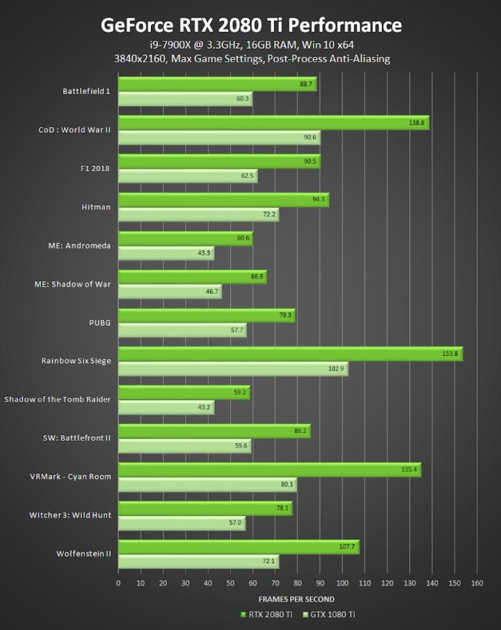 Видеокарты (GPU). Статьи, заметки, очерки, разное... 002_nv10