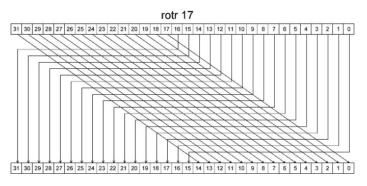 HM-SHA256-v1. (74AC) МФДС - Модули формирования дополнительных слов. 002_ro10