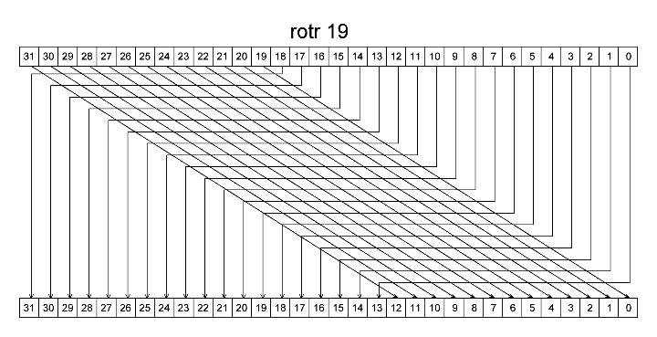 HM-SHA256-v1. (74AC) МФДС - Модули формирования дополнительных слов. 003_ro10