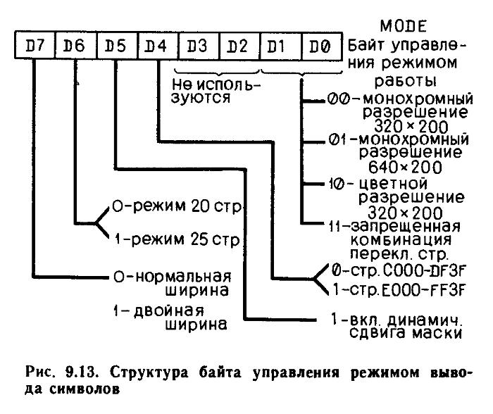 Модуль контроллера графического дисплея (МКГД). - Страница 2 092_0010
