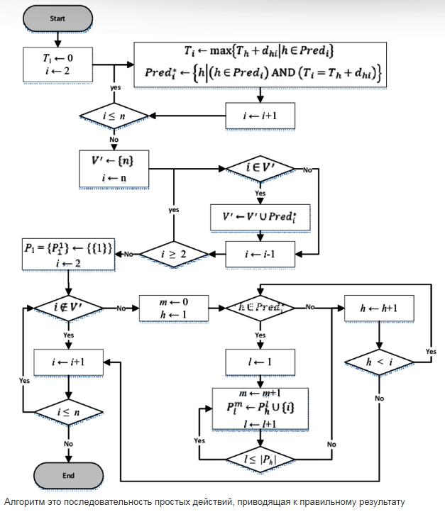 Языки программирования. Статьи, заметки, очерки, разное... 443_er31