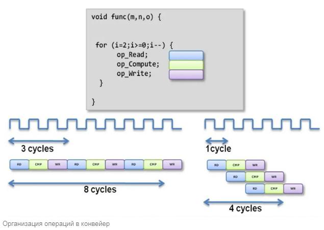 Языки программирования. Статьи, заметки, очерки, разное... 443_er35