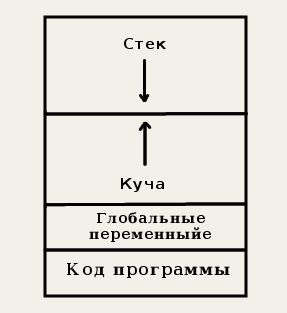 Изучаем язык программирования С. Вариант-3. 9ed_0052