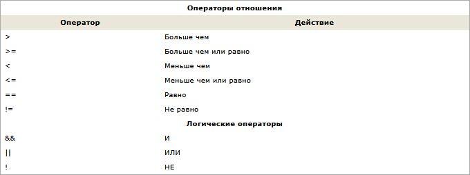 Изучаем язык программирования С. Вариант-3. 9ed_0064