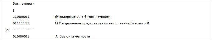 Изучаем язык программирования С. Вариант-3. 9ed_0068