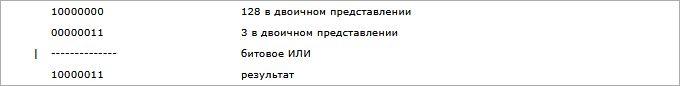 Изучаем язык программирования С. Вариант-3. 9ed_0069
