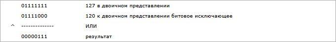 Изучаем язык программирования С. Вариант-3. 9ed_0070