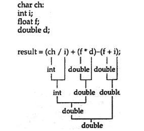 Изучаем язык программирования С. Вариант-3. 9ed_0117