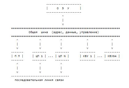 МКБ-8601: Технический проект процессора-эмулятора. 9ed_0212