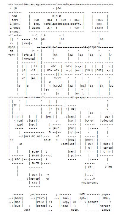 МКБ-8601: Технический проект процессора-эмулятора. 9ed_0213