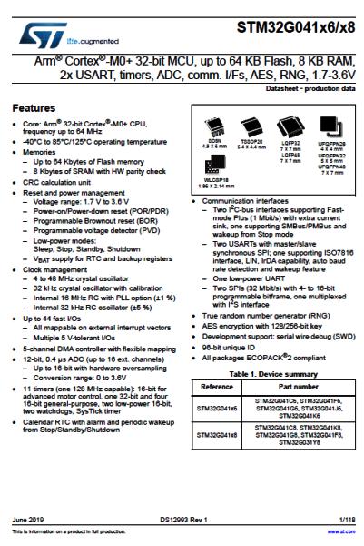 STM32G0. Документация (Datasheet, разное). Datash15