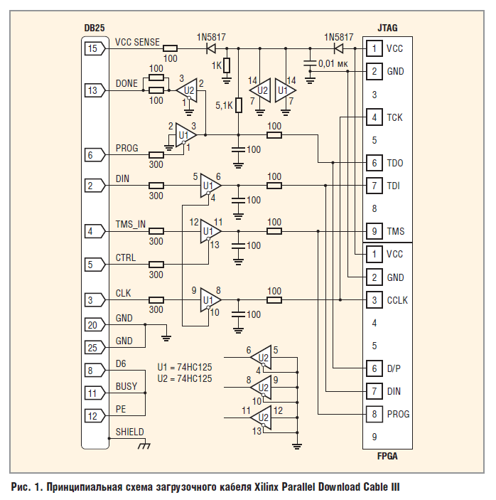 Изучаем основы VHDL, ISE, ПЛИС Xilinx. - Страница 2 Ea_u_010