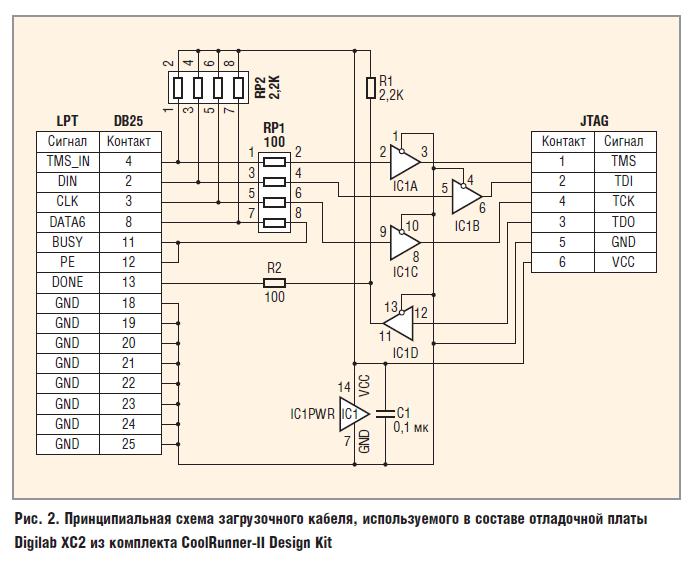 Изучаем основы VHDL, ISE, ПЛИС Xilinx. - Страница 2 Ea_u_011