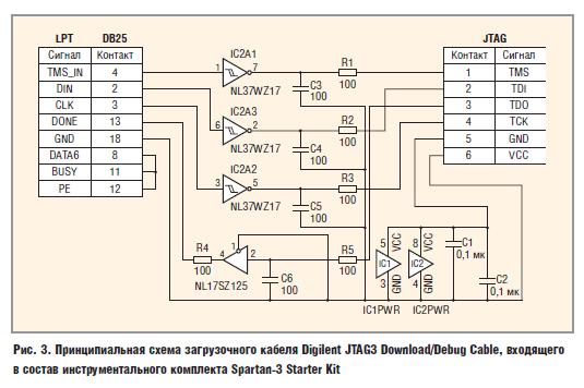 Изучаем основы VHDL, ISE, ПЛИС Xilinx. - Страница 2 Ea_u_012