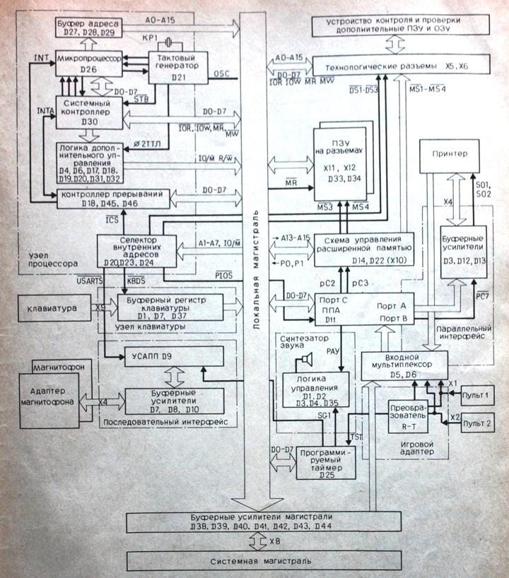 Модуль процессора (МП). Img_4215
