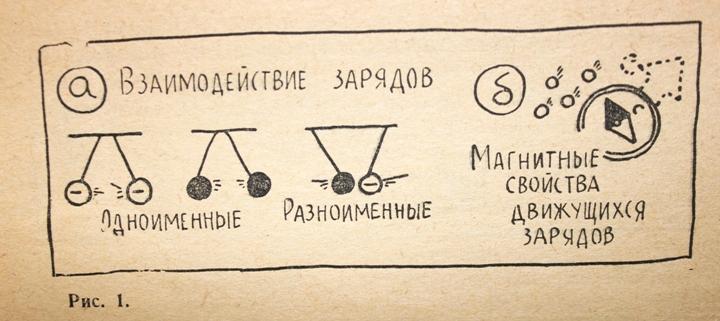 """""""Ваш радиоприёмник"""". Р. Сворень 1963г. Img_4520"""
