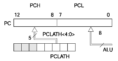 PIC16 - микроконтроллеры, изучение, и всё что с ними связано Pic16f15